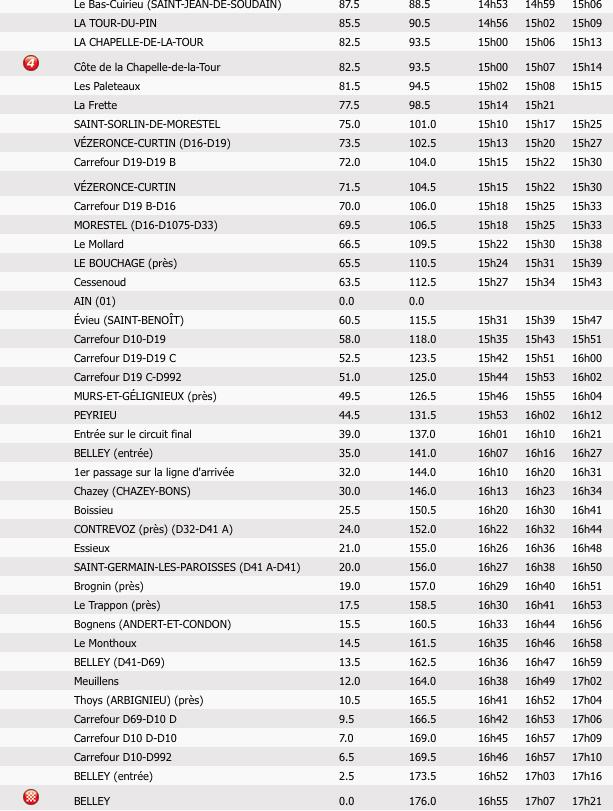 passage-coureur-2-Critérium-du-Dauphiné-belley-2016-ballad-et-vous